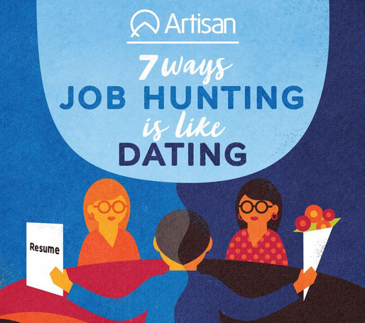 Job Hunting Resource Infographic